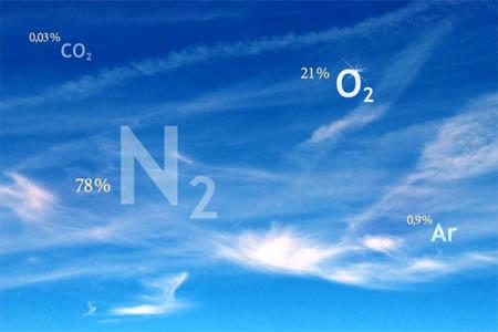 Интересные факты о воздухе