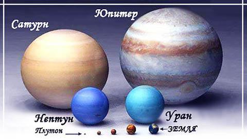 Интересные факты о планетах гигантах